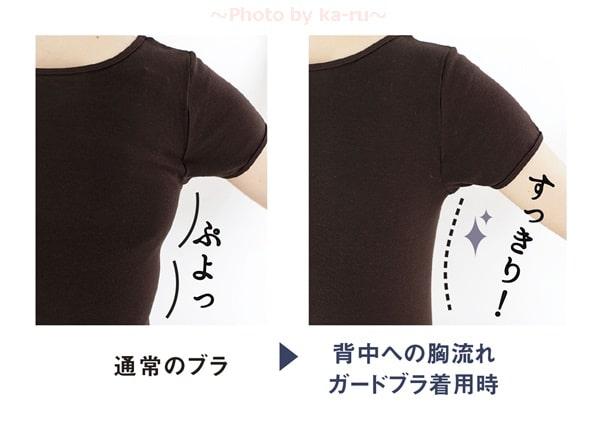 フェリシモ「背中への胸流れガードブラジャーの会」着用時